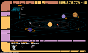 Murbella Star System Map