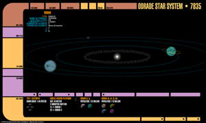 Odrade Star System Map