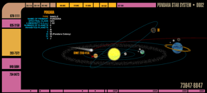 Map of the Pondara System