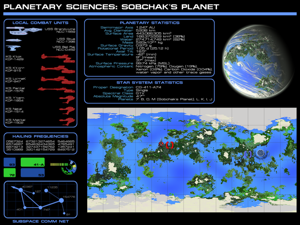 Map of Sobchak's Planet