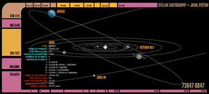 Map of the Joval Star System