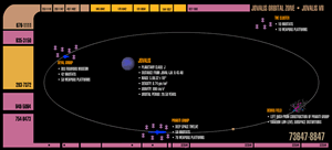 Map of Jovalis Planetary System