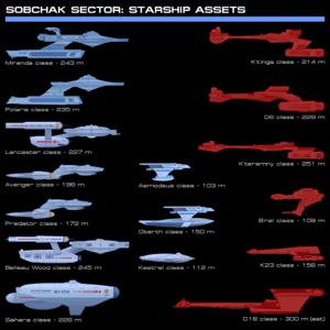 Size comparison: ships in Sobchak Sector