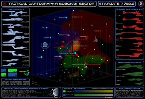 Tactical Cartography: Sobchak Sector